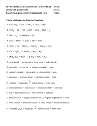 balanced chemical equation for the dissolving of ammonium nitrate