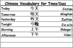 The knowledge of this spelling may be useful when spelling western names, especially over the phone, as one may not be understood if the letters are pronounced as. 26 Chinese Alphabet Ideas Korean Language Learn Korea Korean Language Learning