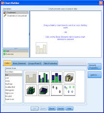 Bar Chart Software Free Download Creating A Bar Chart Using Spss Statistics Setting Up The