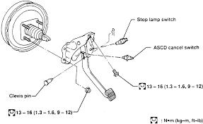 2000 nissan xterra electrical diagram wiring diagram for you • repair guides brake operating system brake light 2000 nissan frontier electrical diagram 2000 nissan xterra trailer