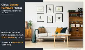 luxury furniture market size share