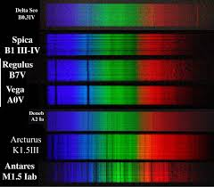 Spectral Analysis Of Light From Stars What Instrument Does An Astronomer Use To Determine The