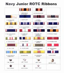 gallery for njrotc ribbon chart us navy awards and decorations manual