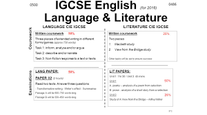 as english literature essay help ap central an exam reader s  help classification essay