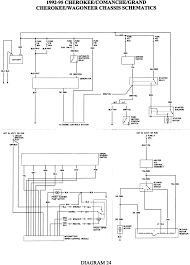 2000 jeep xj radio wiring diagram 2000 image 1992 jeep cherokee radio wiring harness jodebal com on 2000 jeep xj radio wiring diagram