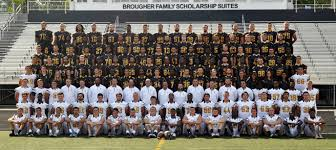 2015 Football Roster Marian University Indianapolis