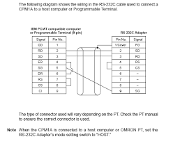 omron plc cable wiring diagram wirdig weird cpm1a plc tp pc commnunication problem