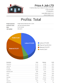 How To Price A Construction Job Profit Report For Construction Industry Price A Job Estimating