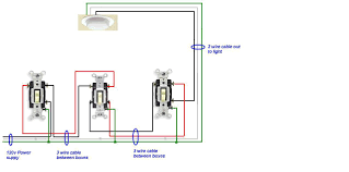 need diagram for 4 way switch with feed and switch leg in 3 Way 4 Way Switch Wiring Diagram rich is offline right now so let me jump in the help here this is a diagram of what your looking for 3 way and 4 way switch wiring diagram