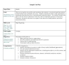 Unit Plan Template Elementary – Happystand.co
