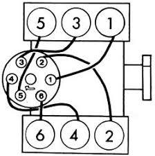 solved 1987 cutlass rwd 3 8l spark plug wire firing fixya fbcd2cb jpg