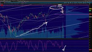 S P Futures Weekend Update For 9 19 16