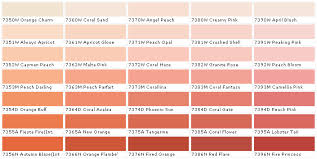 peach paint colorsMillennium Paints  Millennium Paint Colors  Millennium