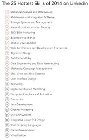 Skills To List On Application Rome Fontanacountryinn Com
