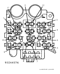 Jeep fuse box unorthodox picture under dash fuses 1993 wrangler side there diagram that