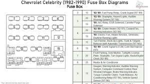1990 chevy 1500 fuse box diagram 1990 Ford Tempo Fuse Box Diagram Ford Explorer Fuse Box Diagram