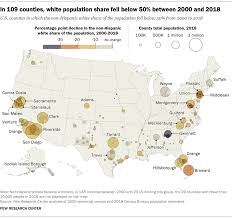 North Carolina Population Chart Whites Became The Minority In 109 Counties Between 2000 And