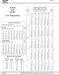 Refrigerant Pipe Size Chart R410a Hussmann Refrigerant Line Sizing Pdf Free Download