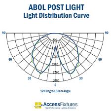Street Light Photometrics Abol Led Outdoor Post Light Steel Pole 30w 45w 60w
