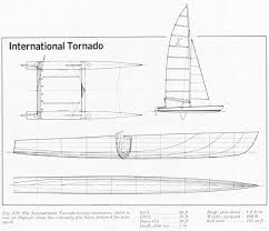 Pin By Douglas Joplin On Boat Plans And Lines In 2019 Boat