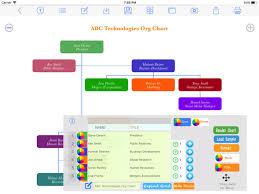 Org Chart Maker By Iw Technologies Llc