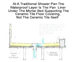 how to install shower pan on concrete floor installing shower pan shower pan mortar install