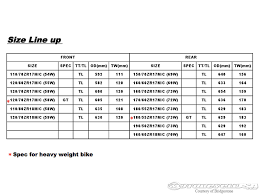 Tire Sizes Motorcycle Tire Sizes Chart