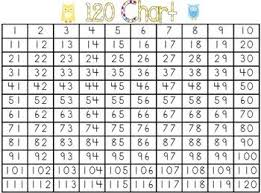 Number Charts 50 100 120 150 And 200 5 Pages Math