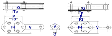 Pan Conveyor Chain Apron Conveyor Chain Usa Roller Chain