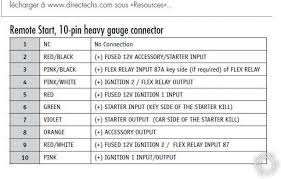2 and viper 5706v wiring remote car starter wiring diagram at Viper Remote Start Installation Wire Diagram