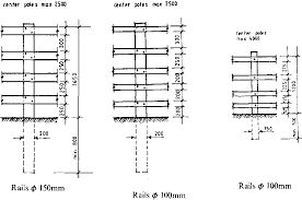farm fence drawing. Figure 13.13 Post And Rail Fences For Cattle. Farm Fence Drawing L