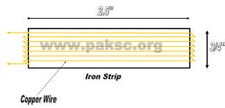 49 cc 5 wire diagram 49 wiring diagram and schematics 5 wire stator wiring diagram for 49 cc taotao copx info