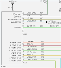 2008 Ford F250 Stereo Wiring Diagram   Somurich together with 1999 Ford Contour Radio Wiring Diagram   Wiring Diagram in addition 2008 ford F150 Radio Wiring Diagram – anonymer info together with 2008 Ford F250 Stereo Wiring Diagram   Somurich additionally  further 2003 Cobalt Wiring Diagrams   Wiring Diagram additionally 2008 F 350 Trailer Wiring Diagrams   Wiring Diagrams Schematics besides  further  furthermore Inspiring Ford Fusion Headlight Wiring Diagram Pictures   Best Image together with Ford Transit Mk6 Radio Wiring Diagram – bestharleylinks info. on ford edge radio wiring diagram somurich com 2008