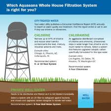 Home Water Filtration Systems Comparison Aquasana 10 Year 1 000 000 Gallon Whole House Water Filter With