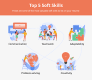 Image result for What are the 7 soft skills?