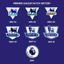 English Premier League Patch Evolution - Footy Headlines