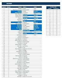 Template 32 Team Knockout Template Badminton Tournament Bracket