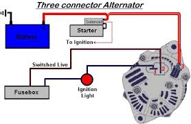 automotive wiring diagram  wiring alternator diagram  simple        automotive wiring diagram  three connector wiring alternator diagram with solenoid to stater  wiring alternator
