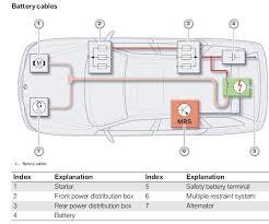 bmw battery wiring wiring diagram host bmw battery diagram wiring diagram today bmw e60 battery wiring bmw battery wiring