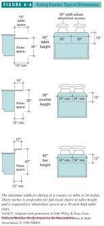 baldor motor wiring diagram single phase images kitchen wiring diagram typical automotive wiring diagram printable