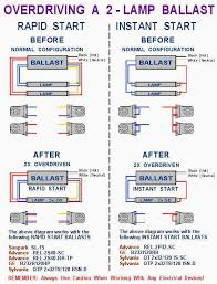 sylvania t8 ballast wiring diagram wiring diagram sylvania qhe ballast wiring diagram automotive