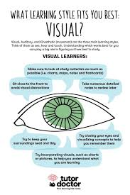 Visual Learning Strategies What Learning Style Fits You Best Visual Learner Tips