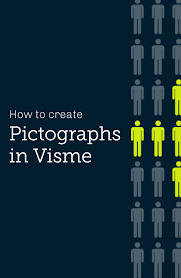 Visual Chart Maker How To Create Pictographs And Icon Arrays In Visme Visme