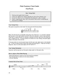 Flute Tuning Chart Fillable Online Pitch Tendency Chart Guide Carusi Middle