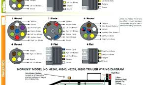4 wire trailer harness diagram diagram schematics 4 Wire Trailer Light Diagram 4 wire trailer wiring diagram basic 5 pin standard harness example 4 wire trailer harness diagram