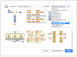 Usability Tips Online Diagrams And Flowcharts Lucidchart