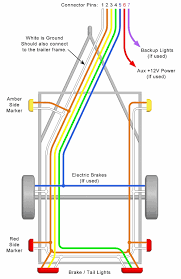 trailor wiring diagram wiring diagram site trailer wiring diagram lights brakes routing wires connectors trailer wiring diagram 7 way trailor wiring diagram