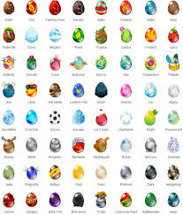 This Is Really Cute Dragon Eggs Pf All Different Kinds In