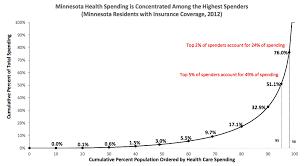 health insurance quotes minnesota raipurnews