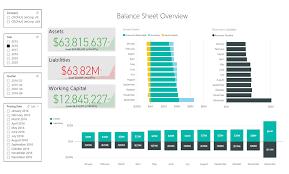 Financial Balance Sheet Template Finance Balance Sheet Import Sample Reports